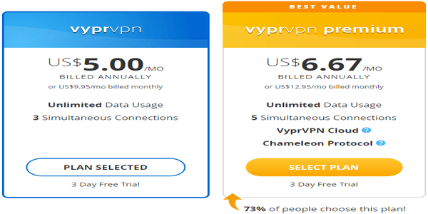 VyprVPN pricing new