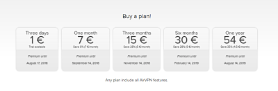 AIR VPN payment method.